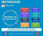 Informare COVID – 19 – Grupul de Comunicare Strategică, 1 iunie