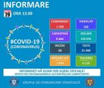 Informare COVID – 19 – Grupul de Comunicare Strategică, 29 martie, ora 13.00