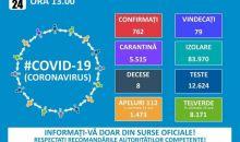 Informare COVID – 19 – Grupul de Comunicare Strategică, 24 martie, ora 13.00