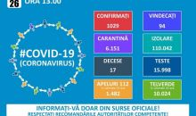 Informare COVID – 19 – Grupul de Comunicare Strategică, 26 martie, ora 13.00
